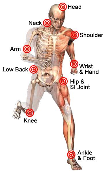 K-Laser Pain Treatments